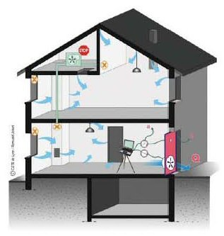 r sultats des tests d 39 tanch it l 39 air effectu s dans le. Black Bedroom Furniture Sets. Home Design Ideas